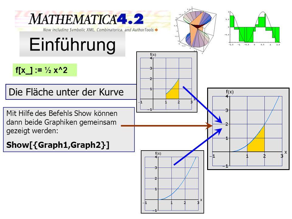 Einführung Die Fläche unter der Kurve f[x_] := ½ x^2